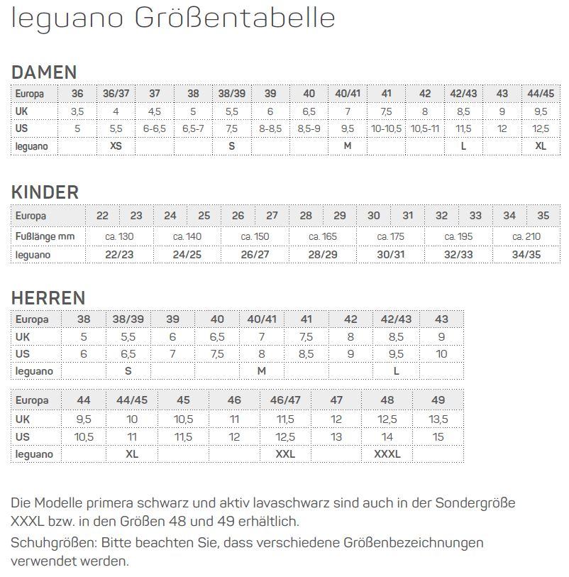 leguano-Groessentabelle