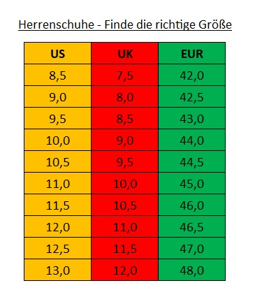 SAUCONY-Groessenspiegel-Herren-BITTE-ZU-JEDEM-HERRENSCHUH